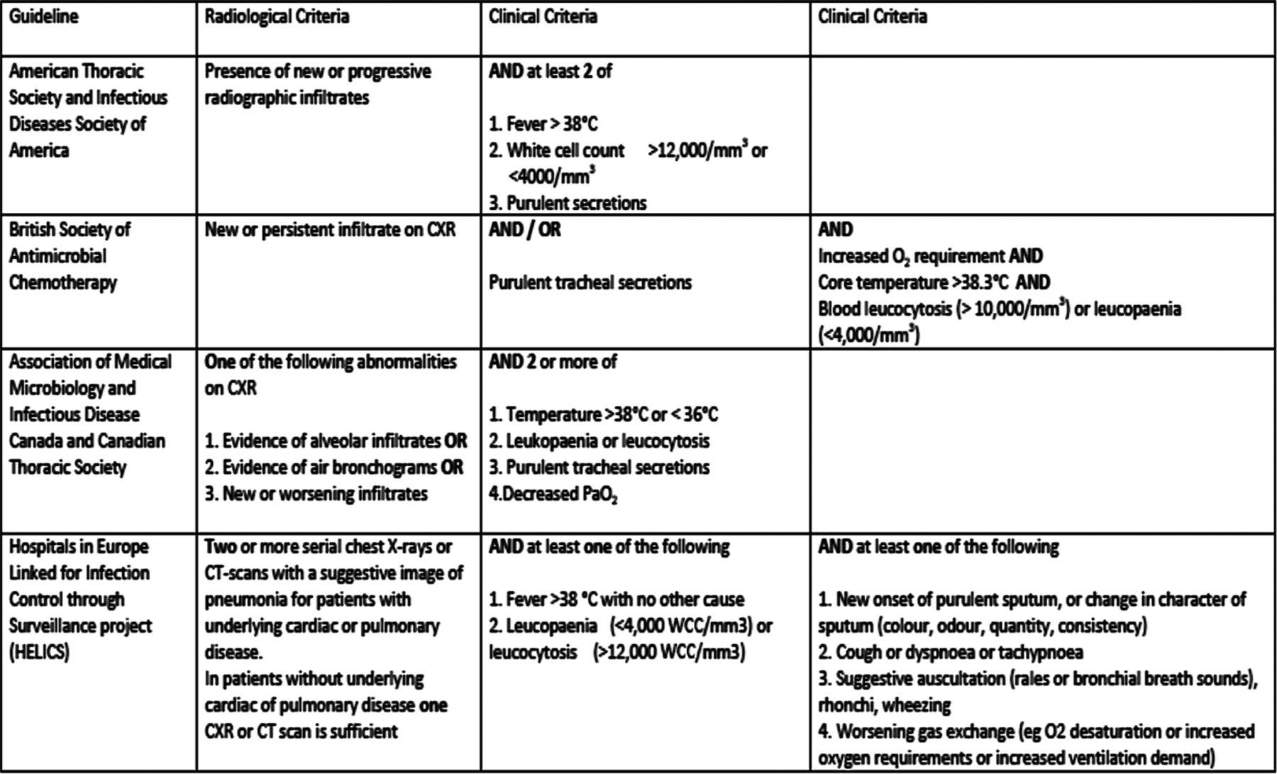 Aspiration Pneumonia in Elderly Patients - Senior Justice ...