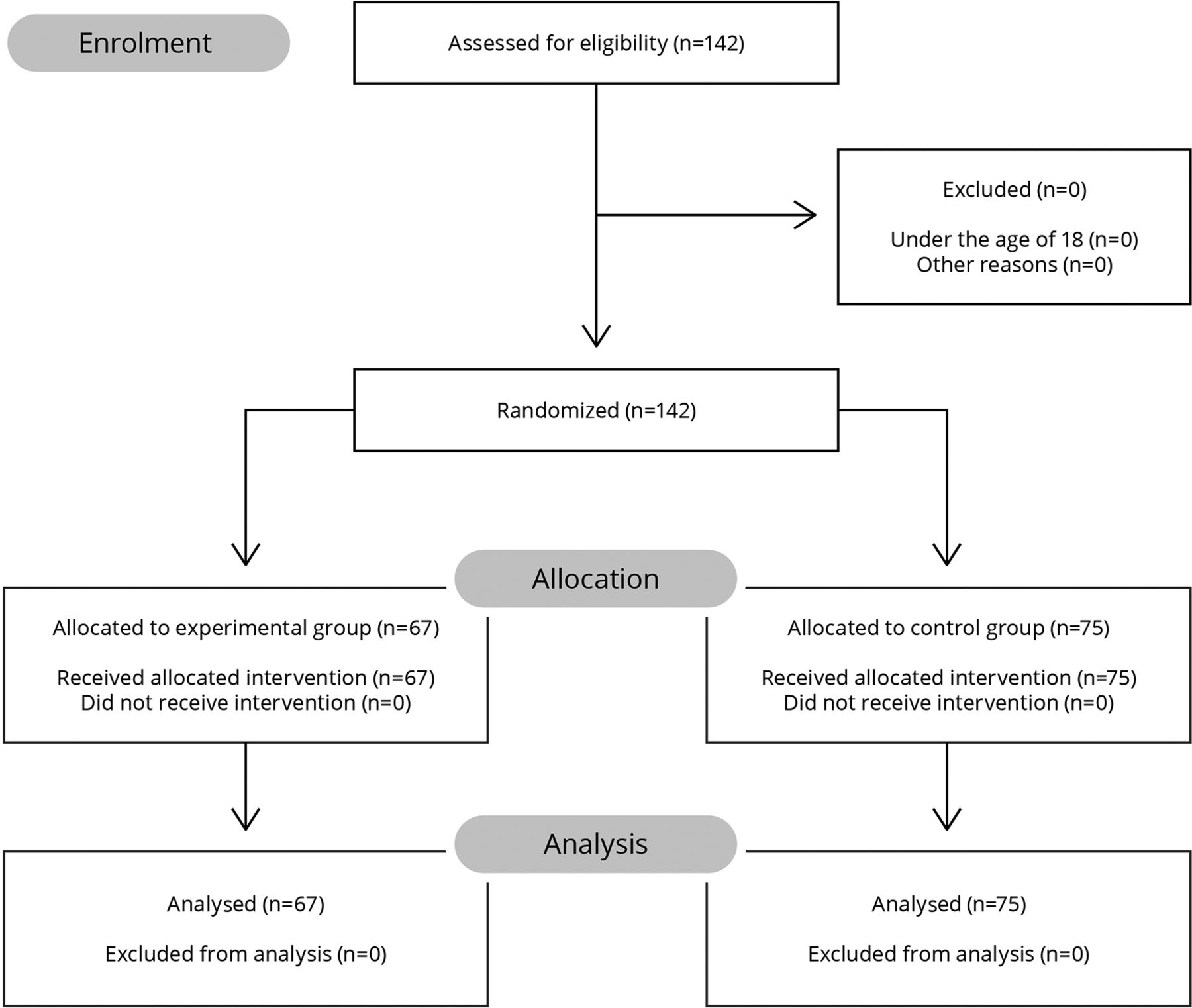 Effect of a machine learning-based severe sepsis prediction