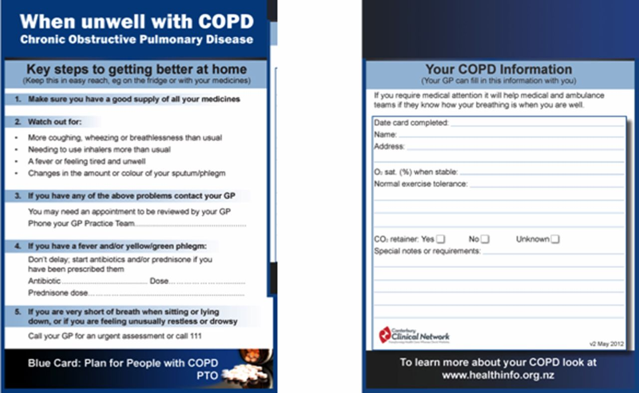 Reducing Hospital Admissions For Copd Perspectives Following The Plan B Electrical Christchurch Download Figure